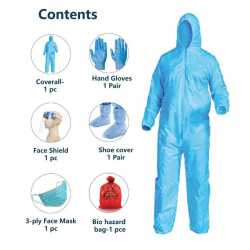 Imported PPE KIT